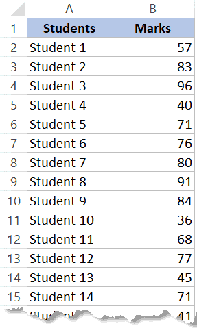Students Marks to create histogram in Excel 2016